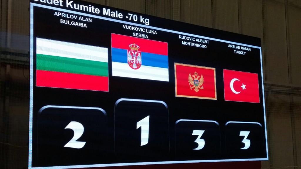 Bravo za Srbiju!